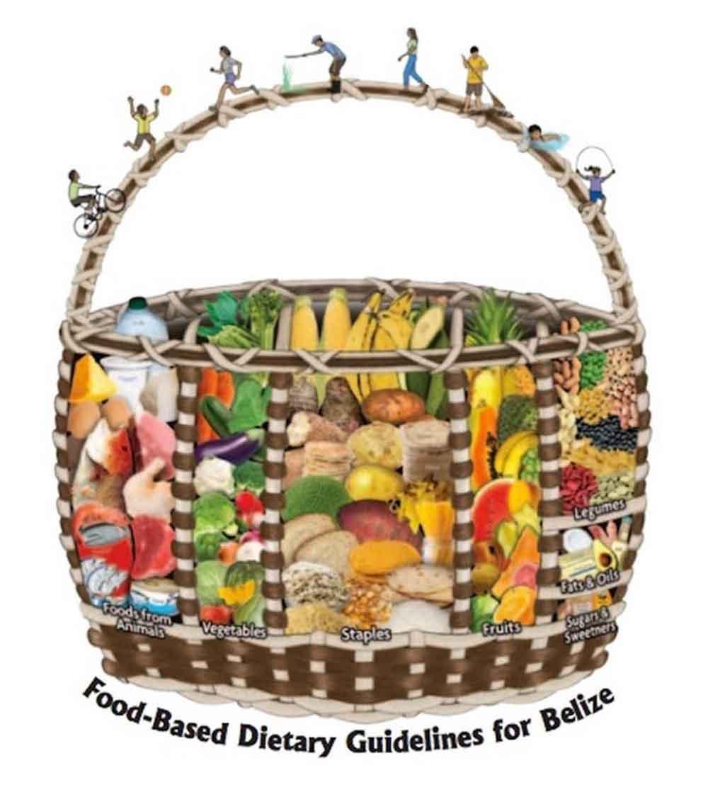 food-guide-belize