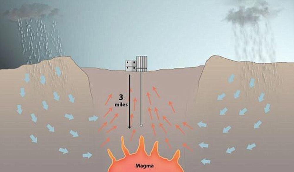 drill-into-magma-2