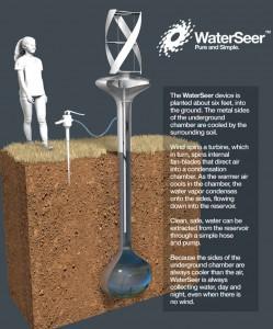 waterseer-2
