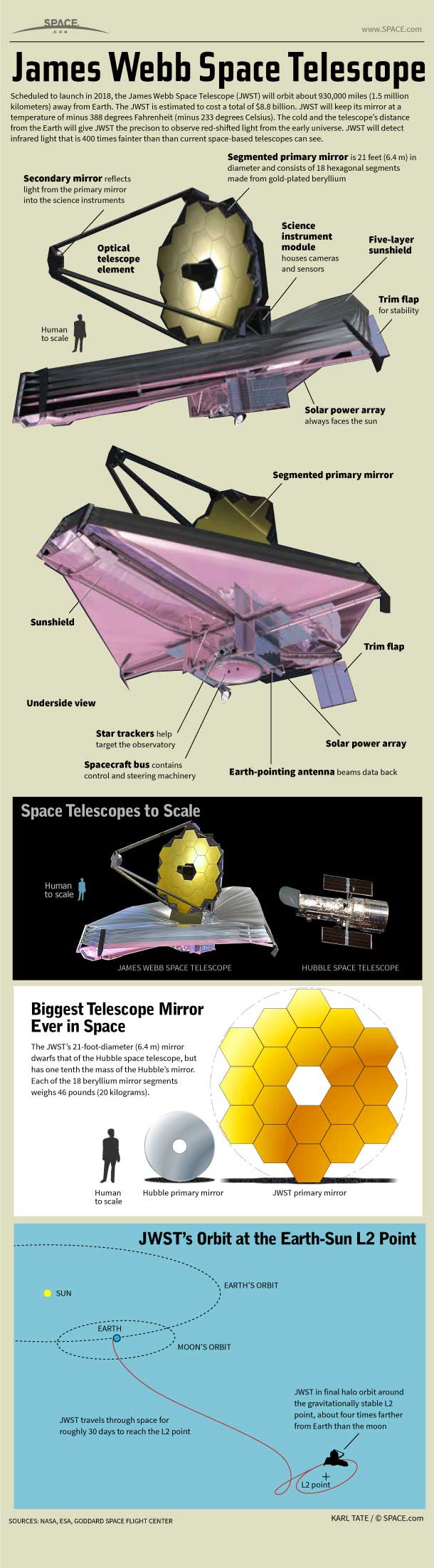 james-webb-space-telescope-2