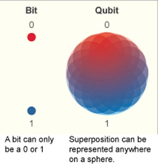 microsoft-quantum-computers-2