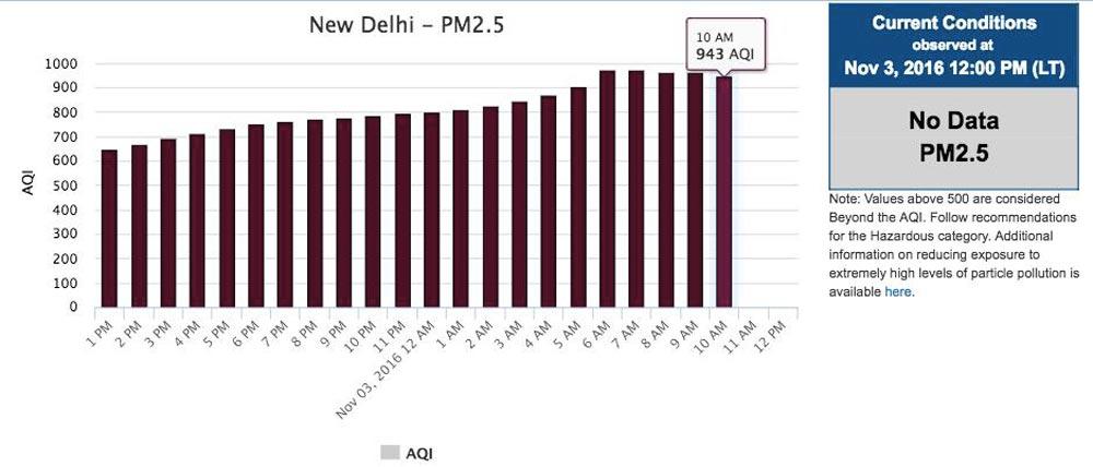 new-delhi-air-pollution-9
