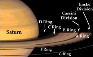 cassini-ring-grazing-orbits-3