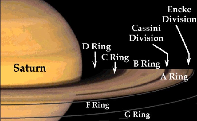 cassini-ring-grazing-orbits-3
