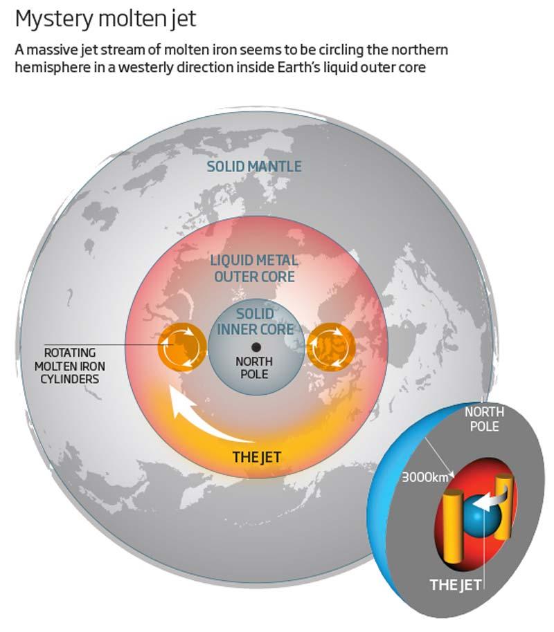 earth-iron-stream-4