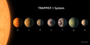seven-earth-size-planets-2