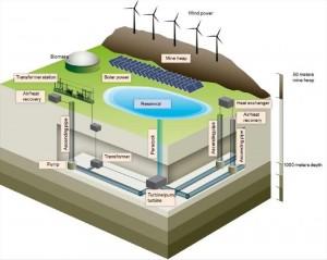 coal-mine-giant-battery-2