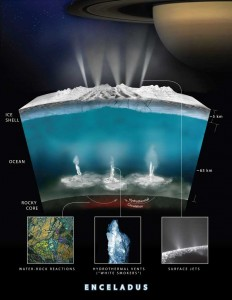 enceladus-hydrogen-3