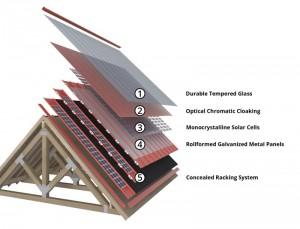 forwardlabs-solar-roof-2