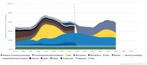 german-85%-renewable-power-2