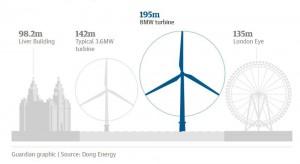 liverpool-biggest-wind-turbines-3