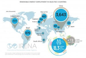renewable-energy-jobs-2017-3
