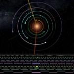 เหตุผลน่าอัศจรรย์ที่เหล่าดาวเคราะห์ TRAPPIST-1 ซึ่งอยู่ใกล้กันมากไม่โคจรชนกัน