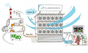 climeworks-co2-direct-capture-2