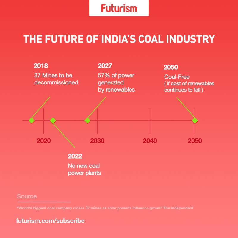 india-shut-down-37-coal-mines-2