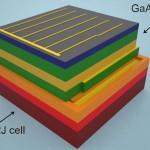 โซลาร์เซลล์ใหม่ดูดซับพลังงานทุกแถบสเปกตรัมแสงได้ประสิทธิภาพสูงสุด