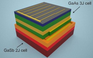 most-absorbent-solar-cell-1