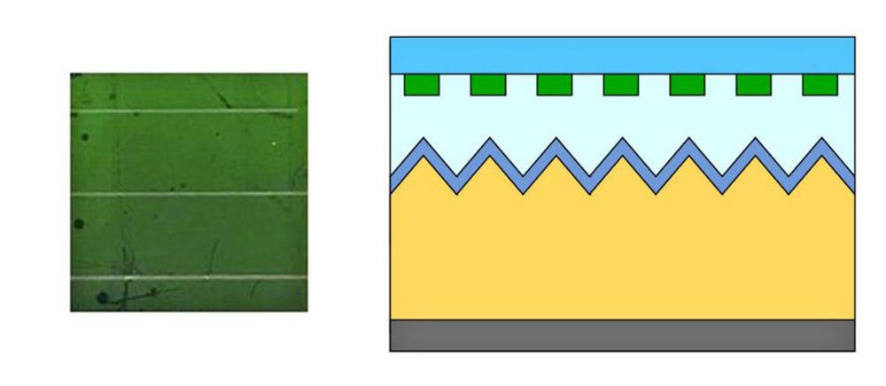 solar-panels-nanotubes-go-green-2