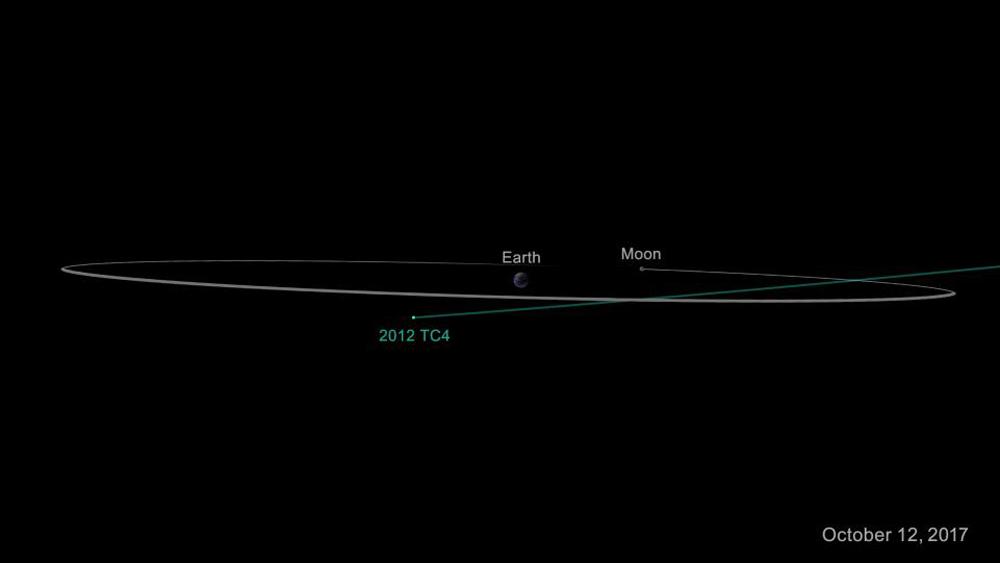 test-nasa-planetary-defense-system-2