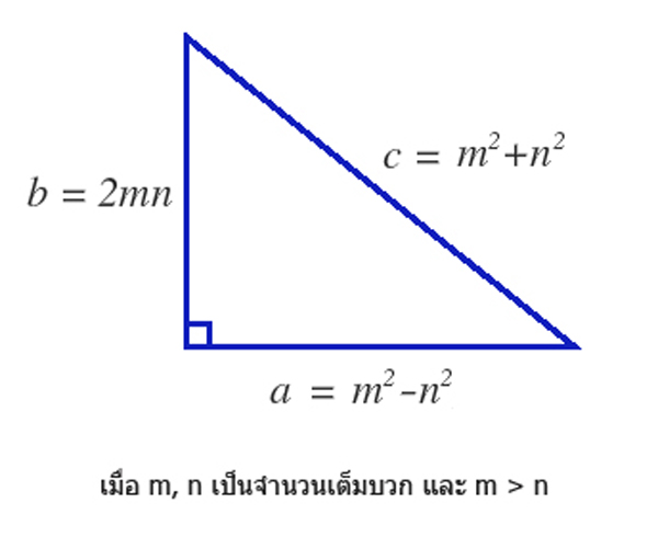 euclid-2