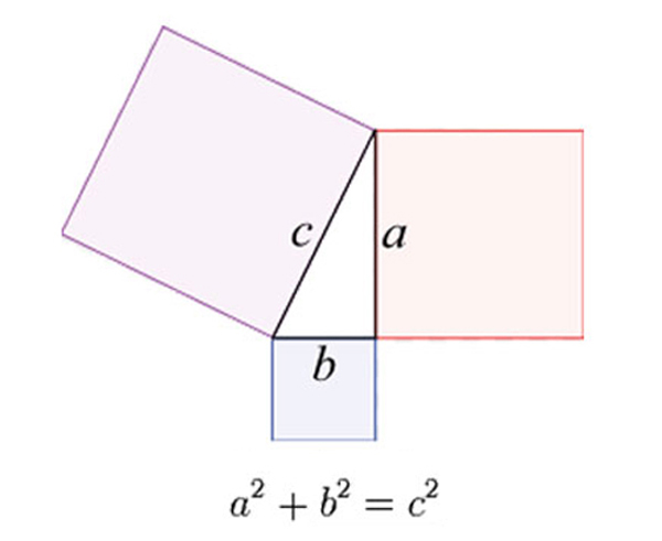pythagoras-2