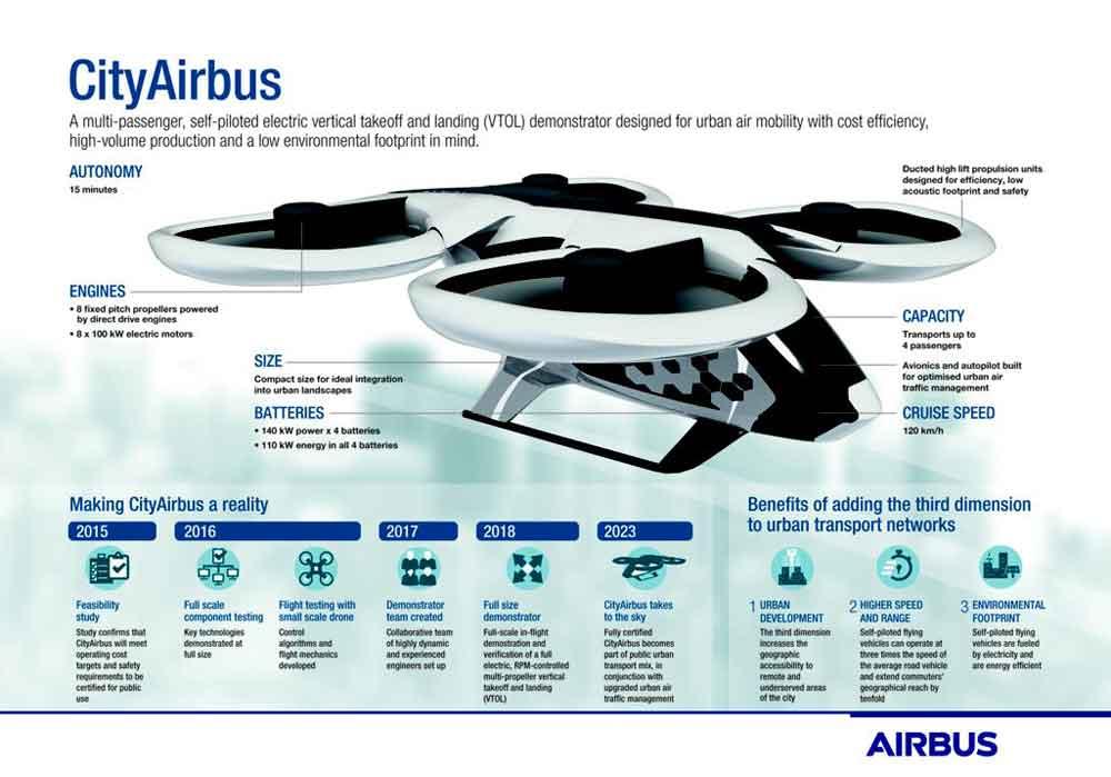 airbus-boeing-evtol-2