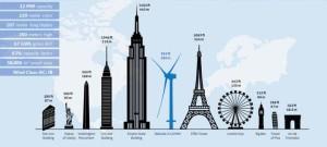 ge-haliade-x-12-mw-wind-turbine-2