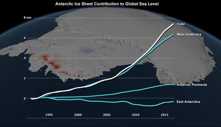 antarctic-ice-loss-2