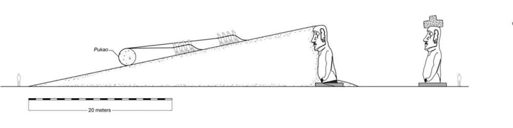 hats-pukao-moai-3