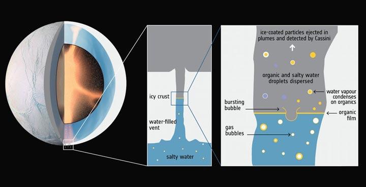 organic-molecules-on-enceladus-3