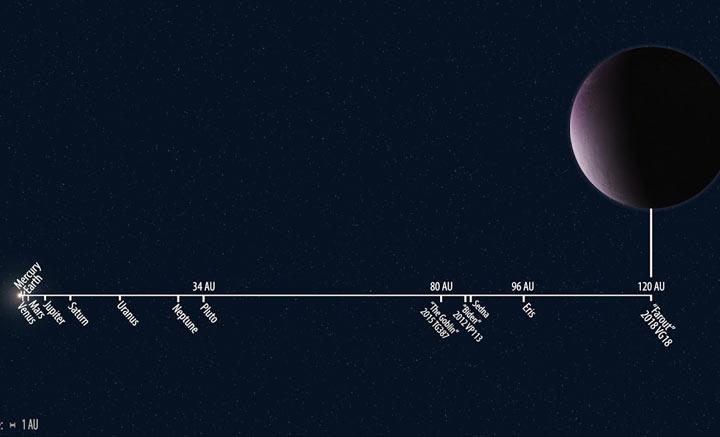 farout-dwarf-planet-2