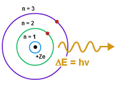niels-bohr-5