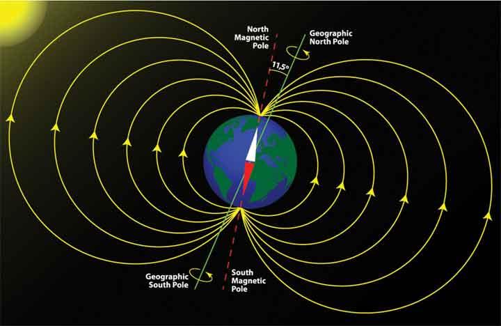 greenwich-compass-point-true-north-2