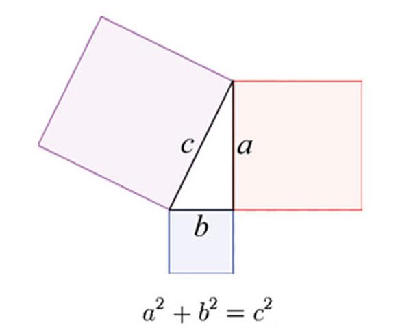 pythagoras-07
