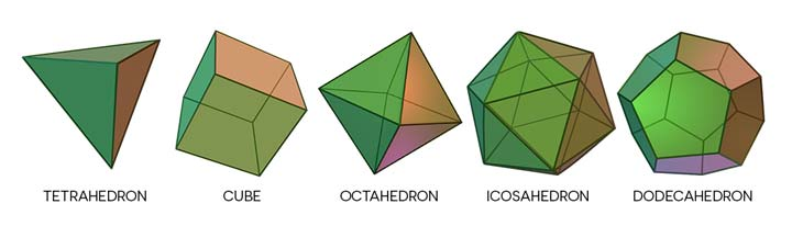pythagoras-08