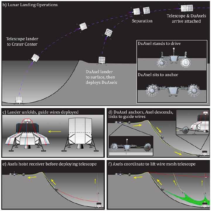 lunar-crater-radio-telescope-2