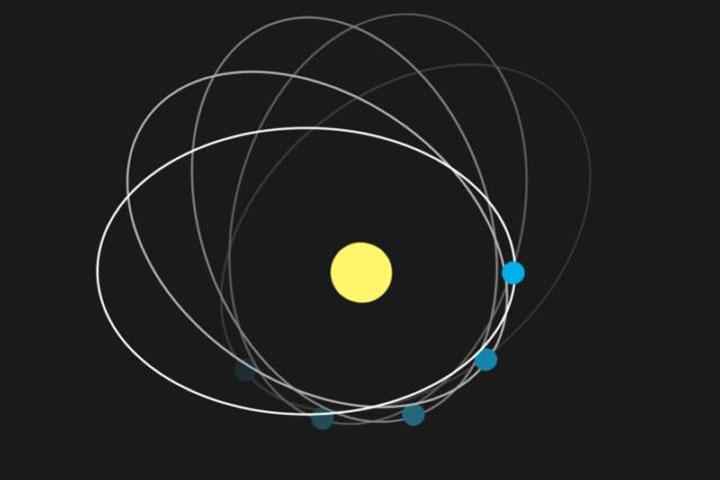s2-orbit-3