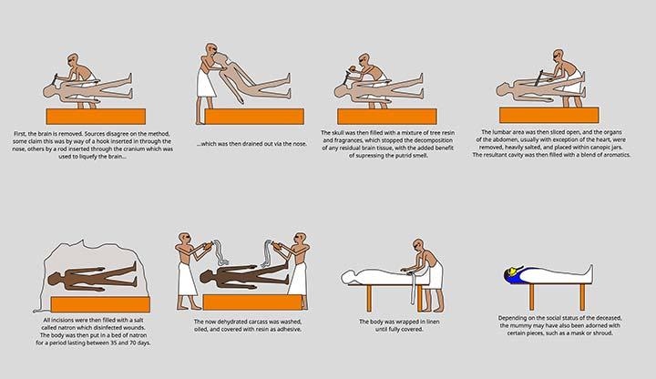 mummification-5