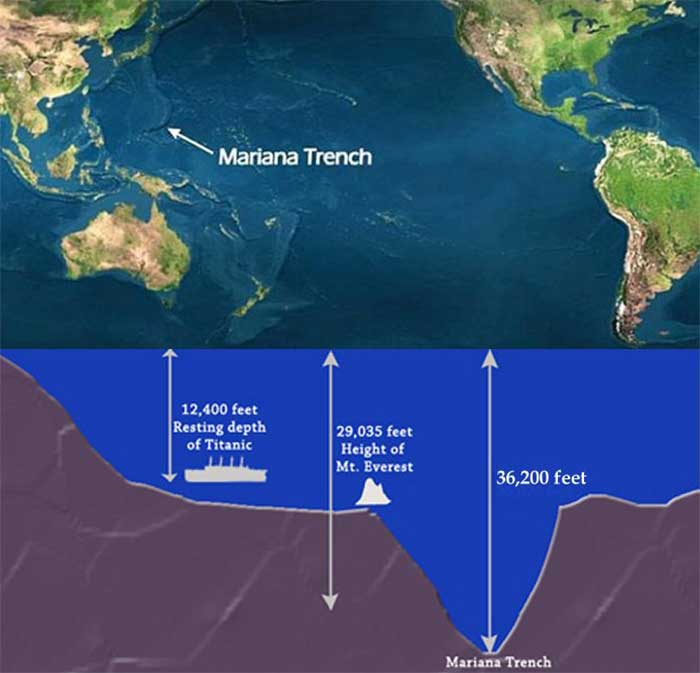10-interesting-facts-about-oceans-02