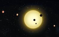 นักดาราศาสตร์ค้นพบระบบดาวเคราะห์ 6 ดวงที่มีวงโคจรสัมพันธ์กันอย่างน่าทึ่ง