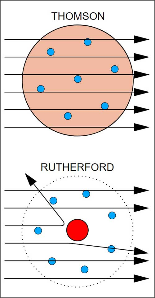 ernest-rutherford-07